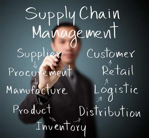 Maintaining_inventory_visibility_is_vital_for_omnichannel_success